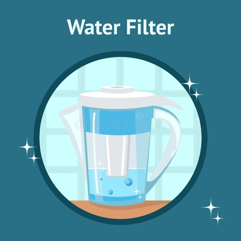 Wodnego filtra dzbanek, miotacza Wektorowy plakat z tekstem ilustracji