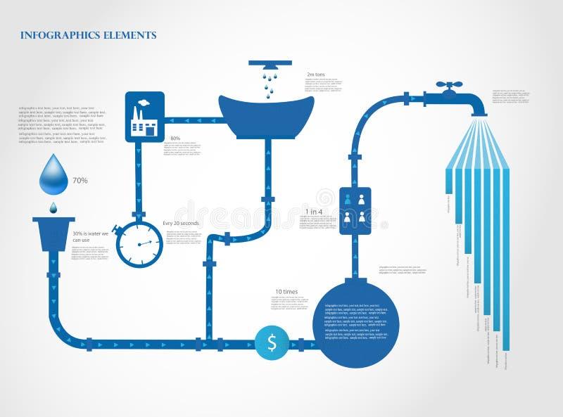 Wodny infographics. royalty ilustracja