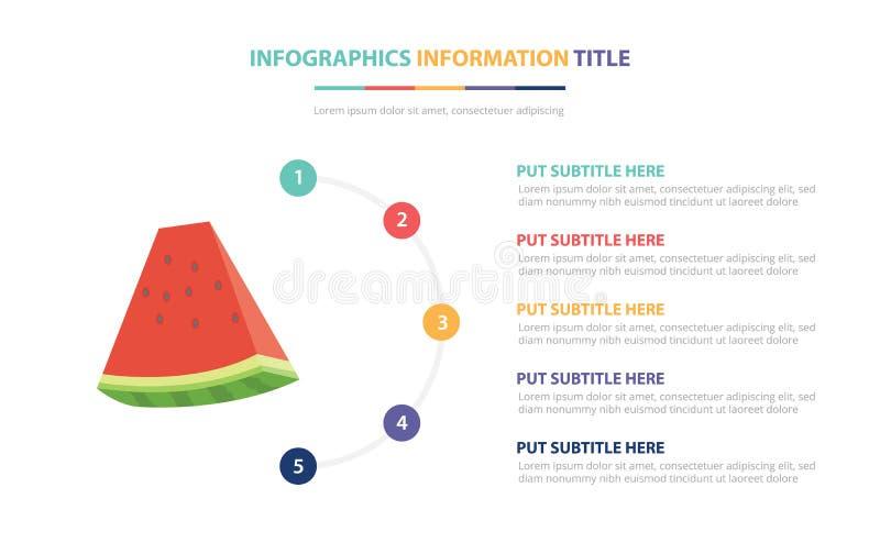 Wodny melonowy infographic szablonu pojęcie z pięć punktami spisuje i różnorodny kolor z czystym nowożytnym białym tłem - wektor royalty ilustracja