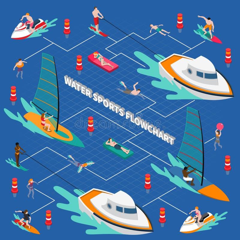 Wodnych sportów Flowchart Isometric ludzie ilustracji