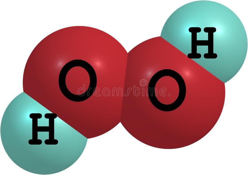 Wodorowa nadtlenek cząsteczkowa struktura odizolowywająca na bielu (H2O2) ilustracja wektor