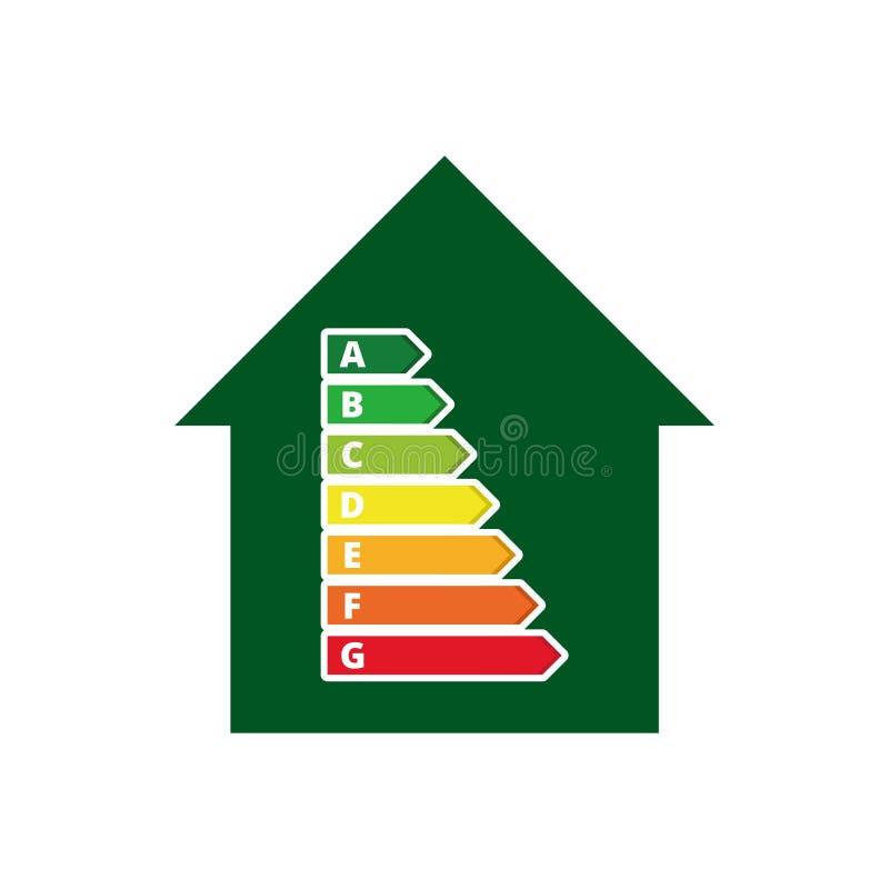 Wohnungsenergieeffizienz, Haus und Energieeffizienzkonzept lizenzfreie abbildung