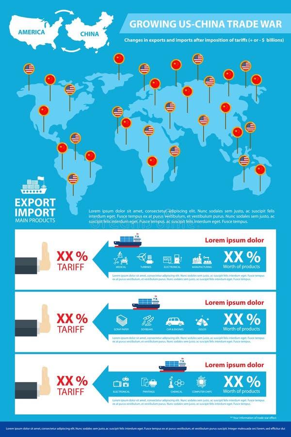 Wojna handlowa, usa versus Chiny Chiny taryfowy biznesowy globalny wekslowy zawody międzynarodowi royalty ilustracja