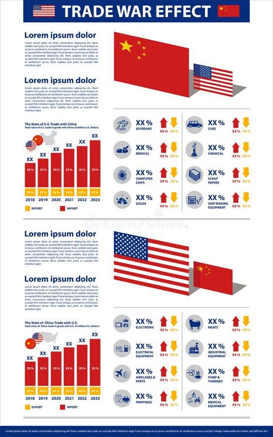 Wojna handlowa, usa versus Porcelanowa ilustracja Chiny taryfowy biznesowy globalny wekslowy zawody międzynarodowi royalty ilustracja