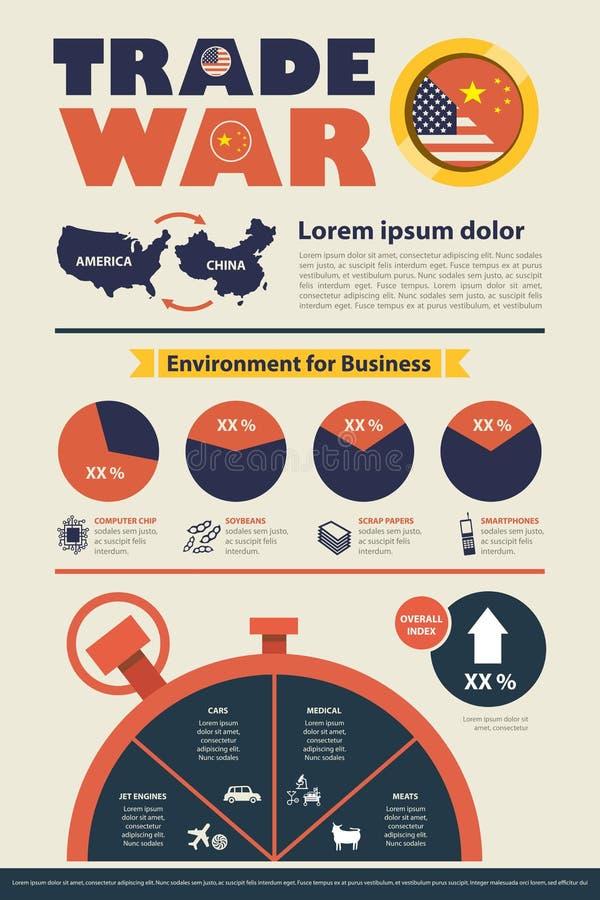 Wojna handlowa, usa versus Porcelanowa ilustracja Chiny taryfowy biznesowy globalny wekslowy zawody międzynarodowi ilustracji