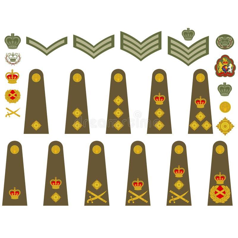 Wojsko brytyjska insygnia ilustracja wektor