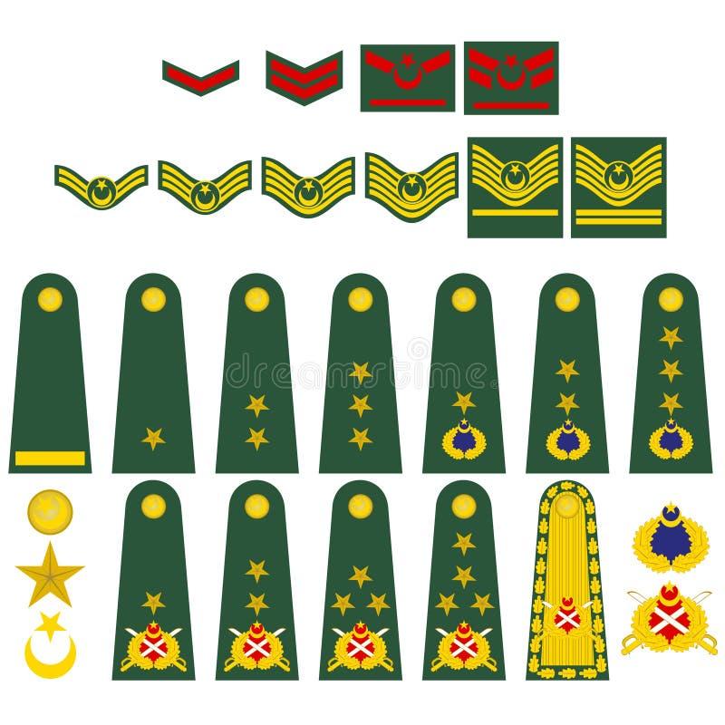 Wojsko turecka insygnia ilustracja wektor