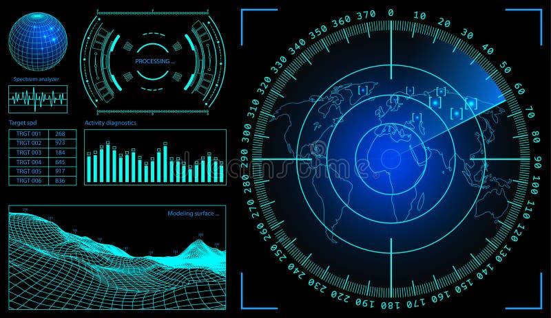Wojskowego zielony radar Wireframe krajobraz Ekran z celem Futurystyczny Hud interfejs projekta ilustraci zapasu use wektor twój ilustracji