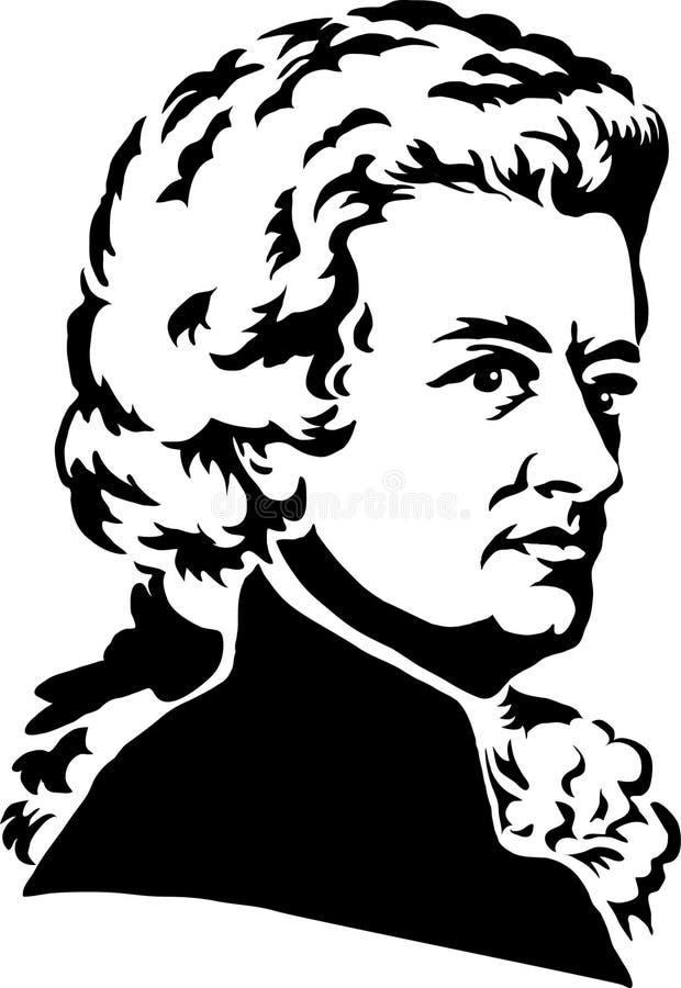 Wolfgang Amadeus Mozart/eps ilustração stock
