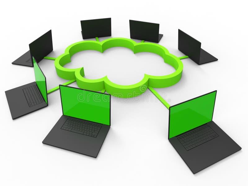 Wolk de Gegevensverwerking wijst Computer op Netwerk en communiceert vector illustratie