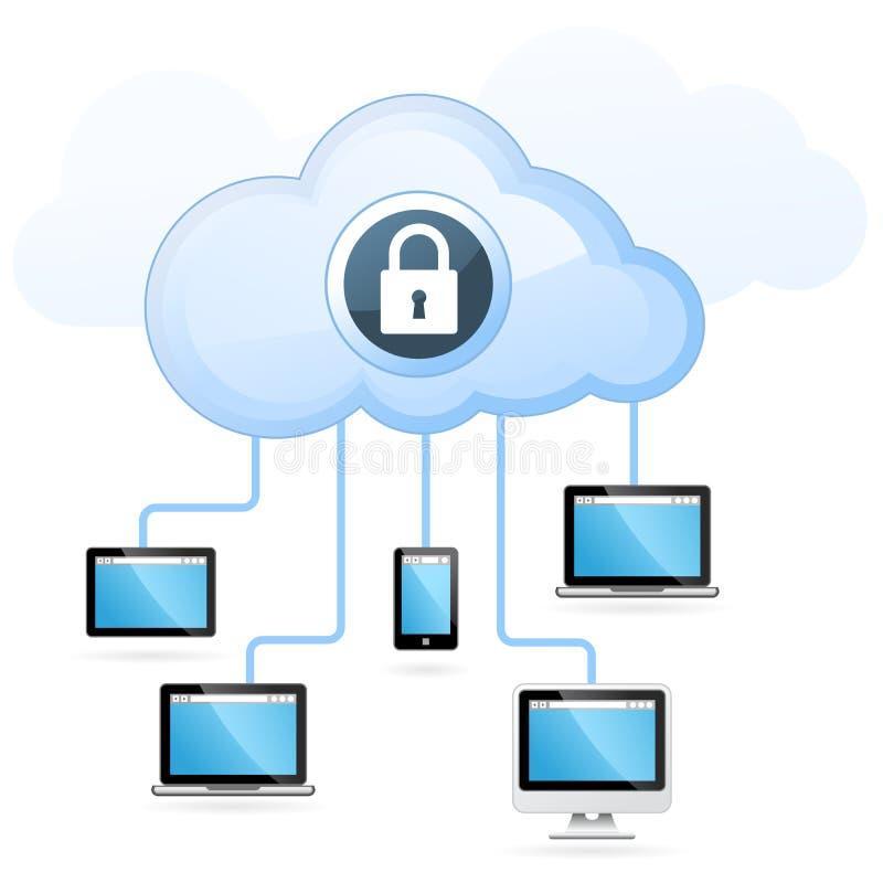 Wolk gegevensverwerking - gadget en wolk stock illustratie