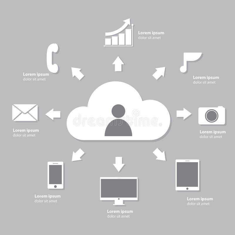 Wolk gegevensverwerkingsinfographics vector illustratie