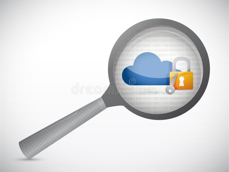 Wolk gegevensverwerkingsveiligheid onder overzicht. concept stock illustratie