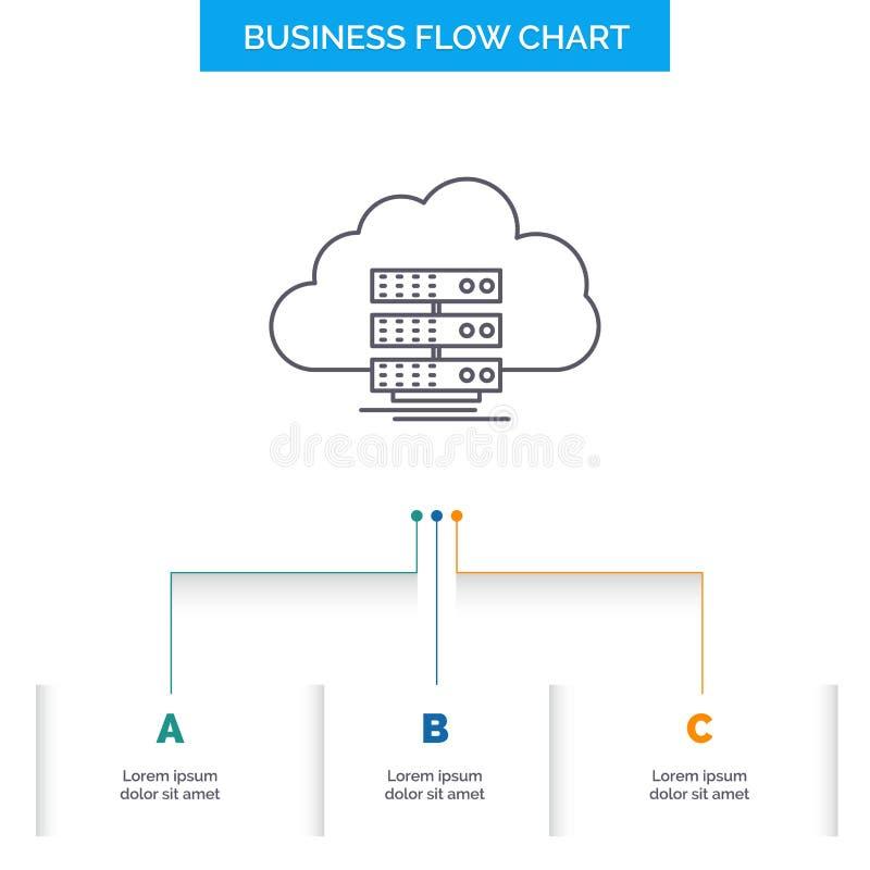wolk, opslag, gegevensverwerking, gegevens, het Ontwerp stroom van de Bedrijfsstroomgrafiek met 3 Stappen Lijnpictogram voor Pres royalty-vrije illustratie