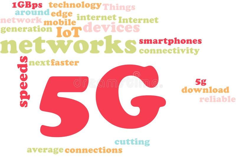 Wolke des Wortes 5G stock abbildung