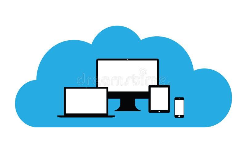 Wolke ermöglichte Ausrüstung stock abbildung