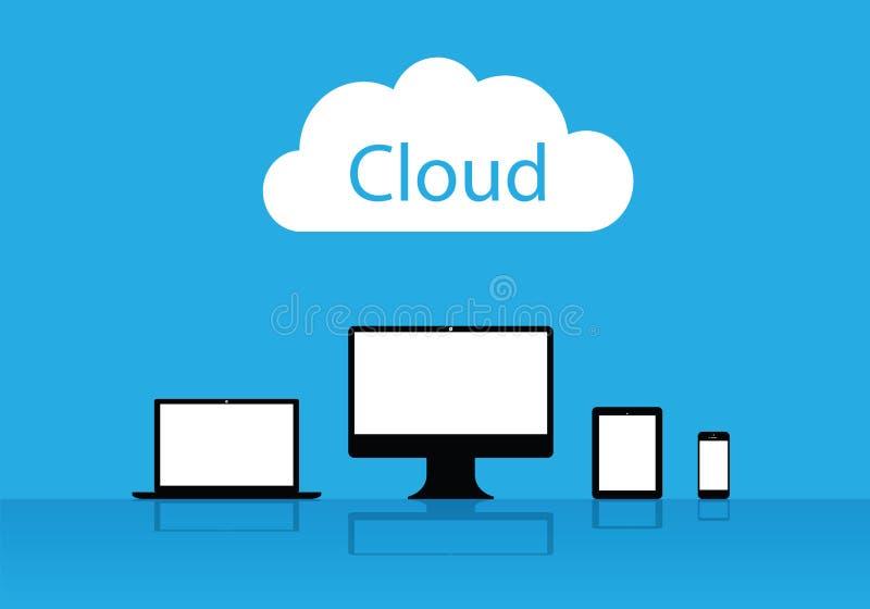 Wolke ermöglichte Ausrüstung vektor abbildung