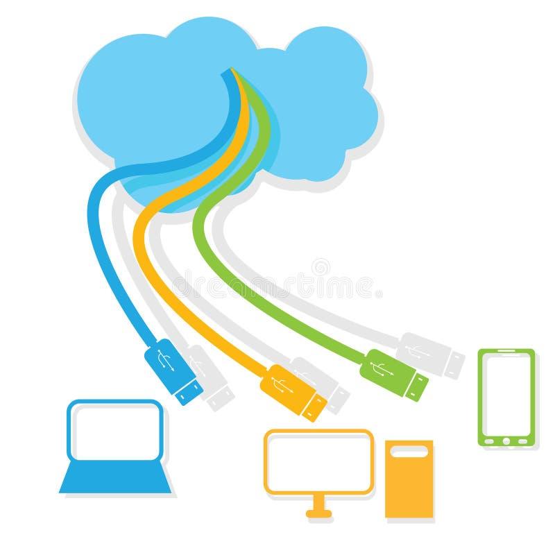 Wolken-Datenverarbeitung vektor abbildung