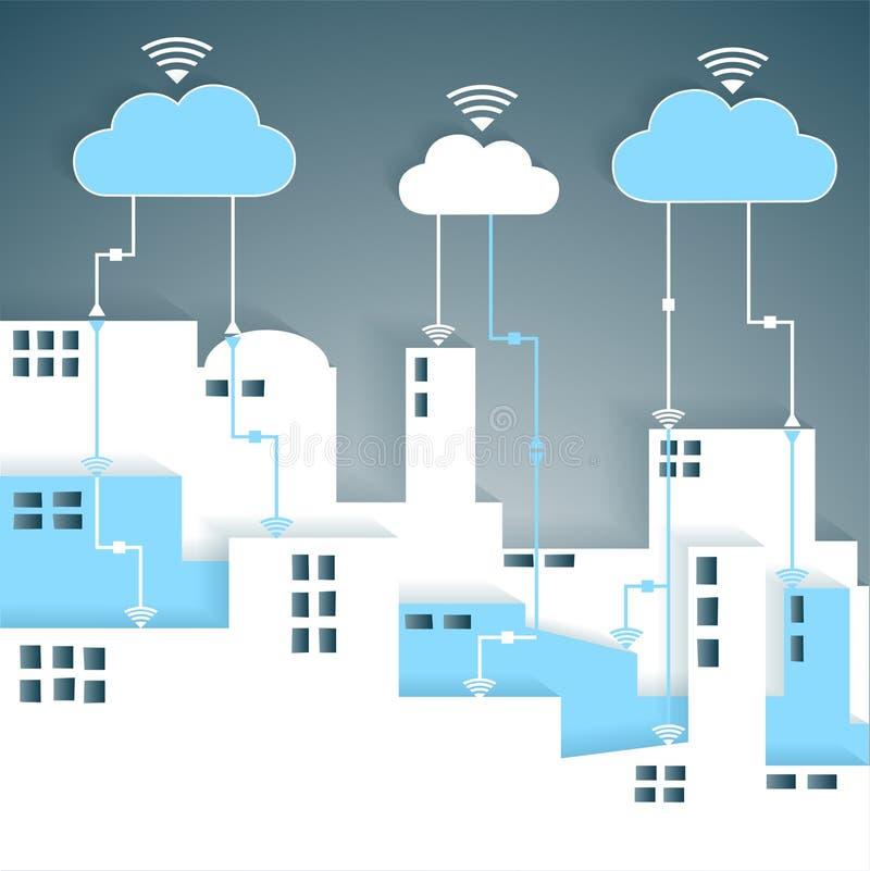 Wolken-Datenverarbeitungszusammenhang-Papierausschnitt-Stadt-Netz