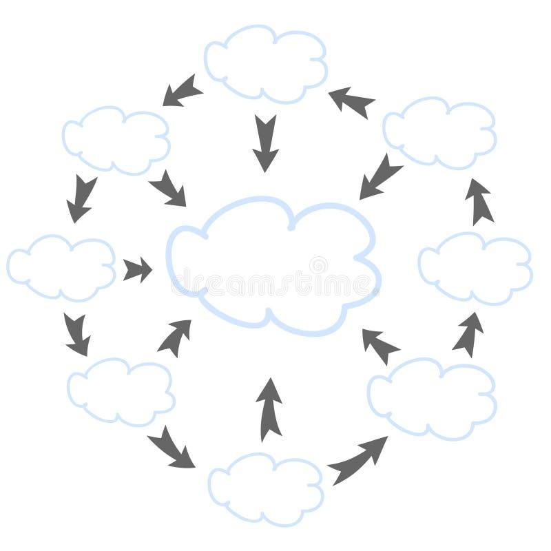 Wolken en pijlen vector illustratie