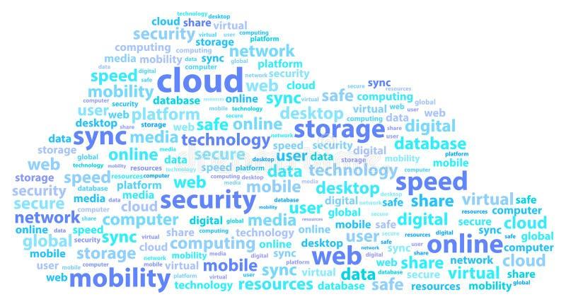 Wolken-on-line-Datenspeicherungs-Sicherheits-Wort-Konzept lizenzfreie abbildung