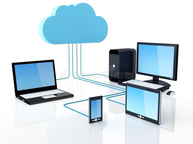 Wolken-rechnenkonzept