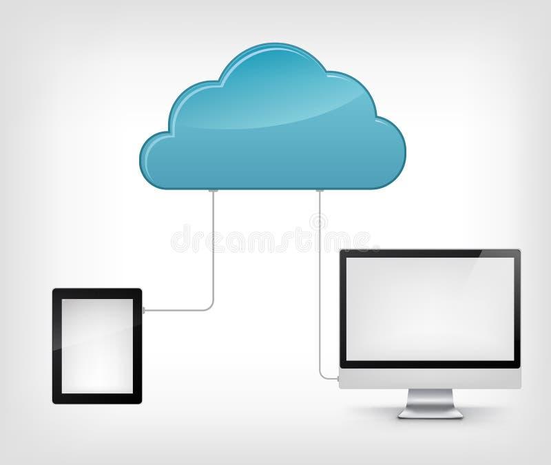Wolken-Service vektor abbildung