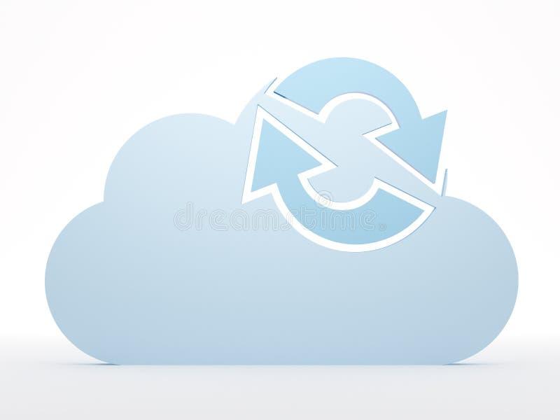 Wolkendatenverarbeitung, Daten synchronisierend lizenzfreie abbildung