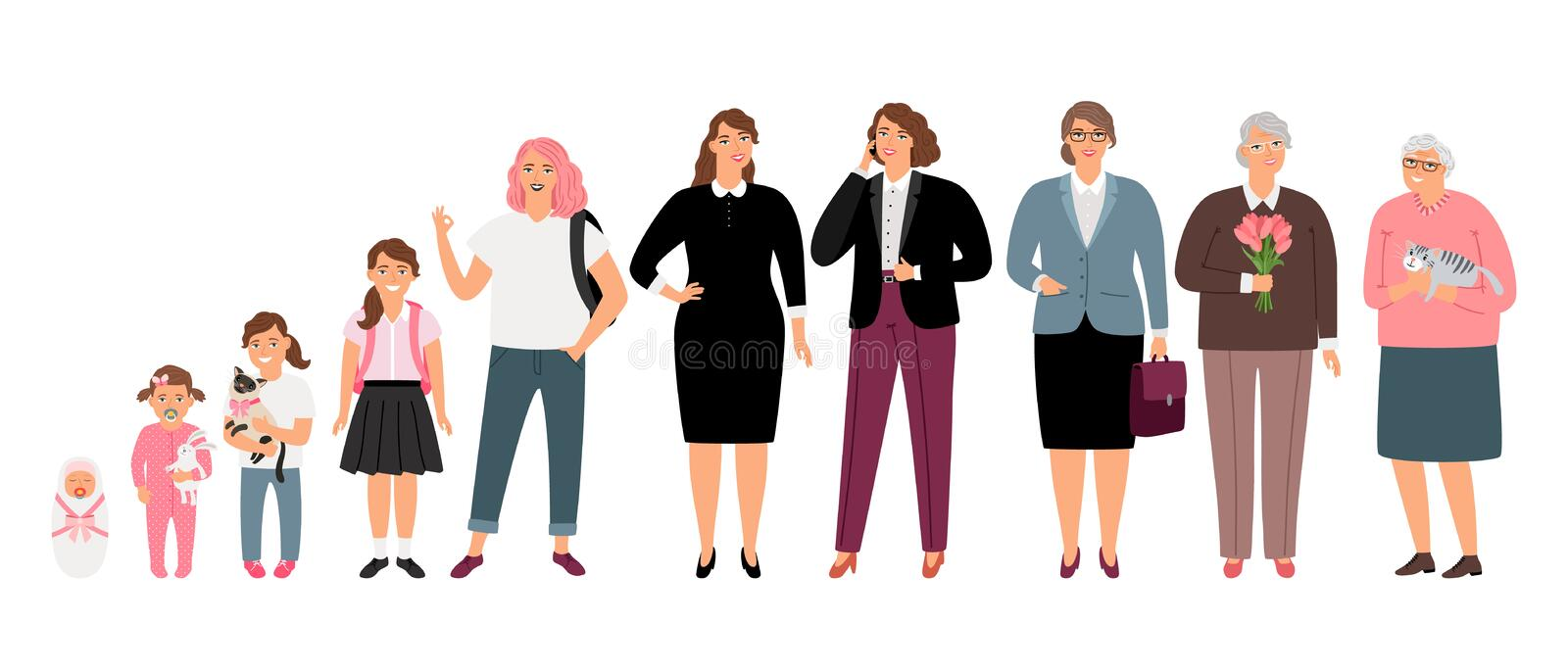 Woman age stages stock illustration