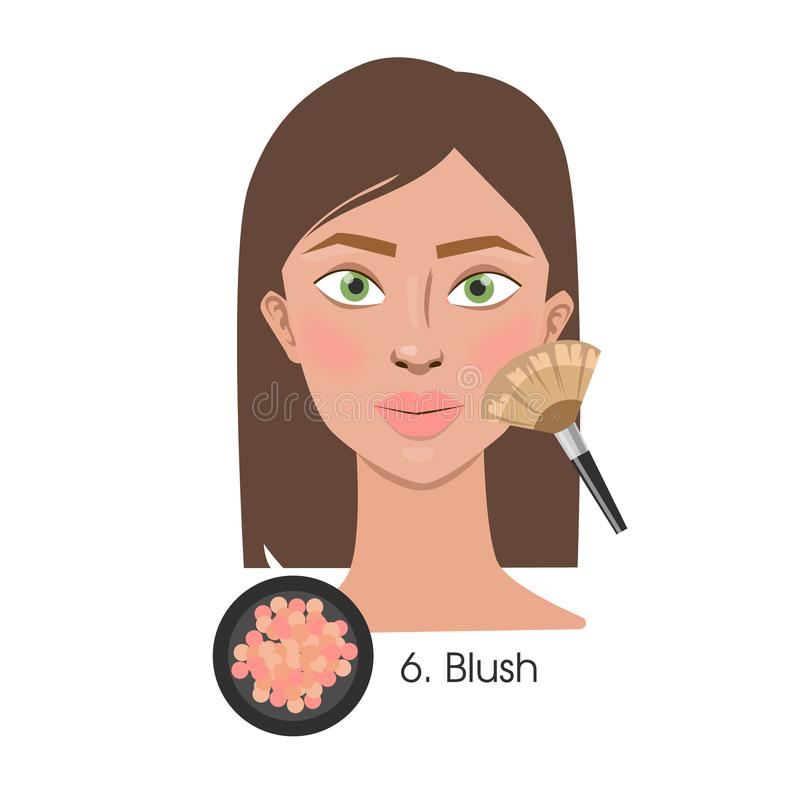 Woman applying blush. royalty free illustration