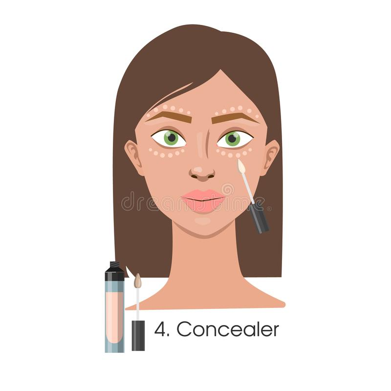 Woman applying concealer. Woman applying concealer on face with small brush to cover dark circles stock illustration
