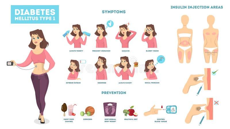 Woman diabetes infographic. vector illustration