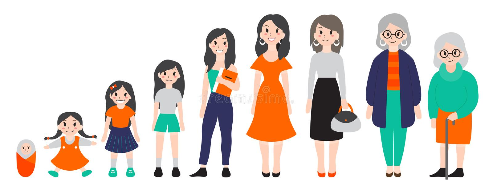 Woman In Different Age. From Child To Old Person. Stock Vector - Illustration of parent, process: 167482140