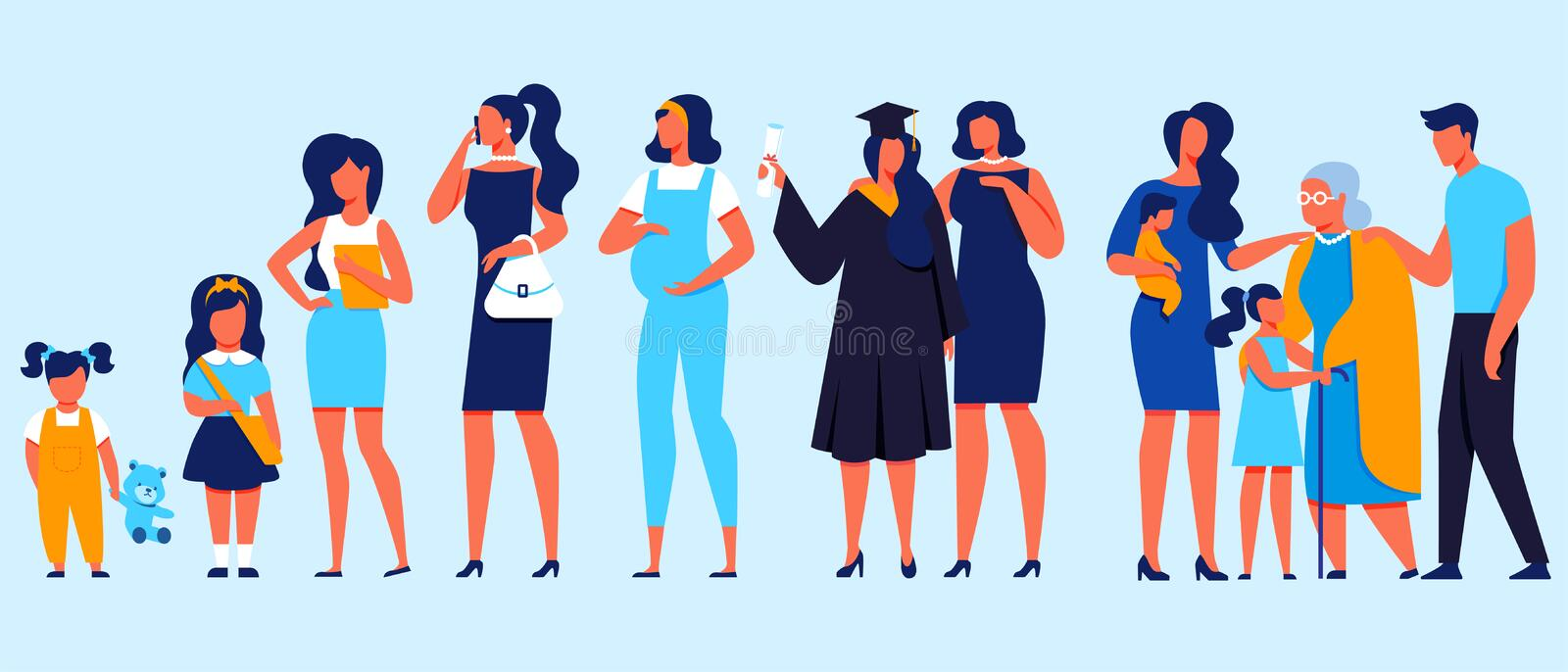 Woman in Different Ages. Life Cycle, Time Line. Woman Different Ages. Baby, Child, Teenager, Student, Pregnant, Graduating, Adult, Elderly Person. Life Cycle vector illustration