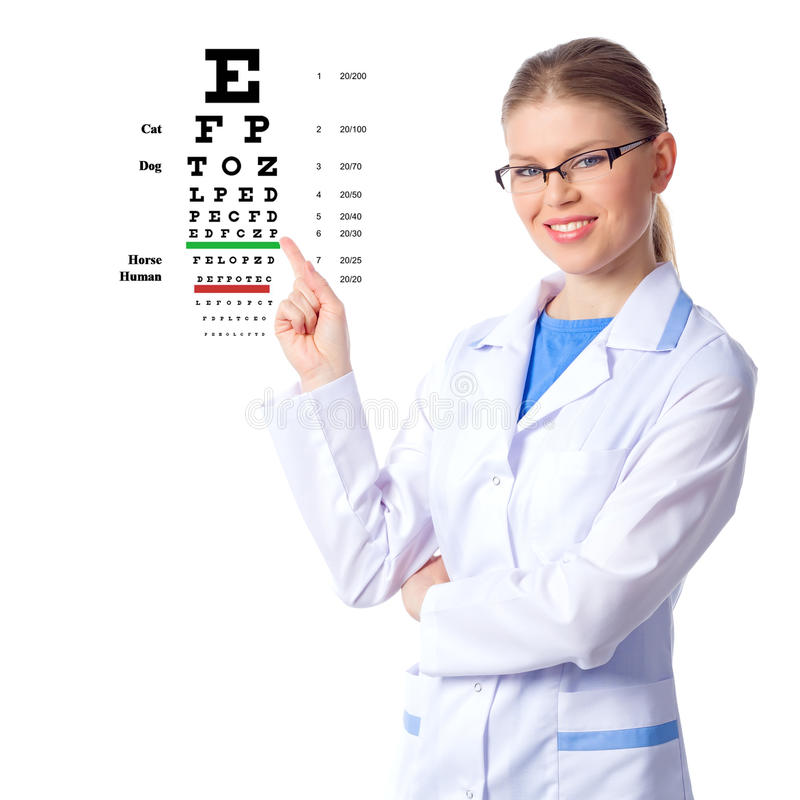 Free Woman Doctor With Chart Royalty Free Stock Image - 30741806