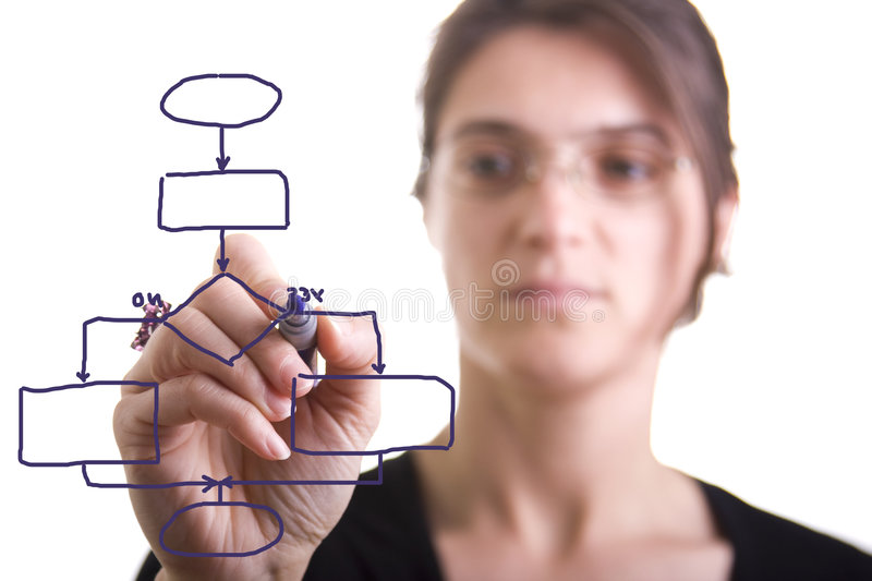 Woman drawing a flowchart. Businesswoman drawing a flowchart on a white board (focus on the draw and point of the pen royalty free stock photo