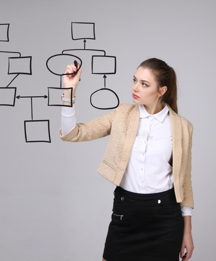 Woman drawing flowchart, business process concept. Businesswoman drawing flowchart, business process concept on grey background stock images