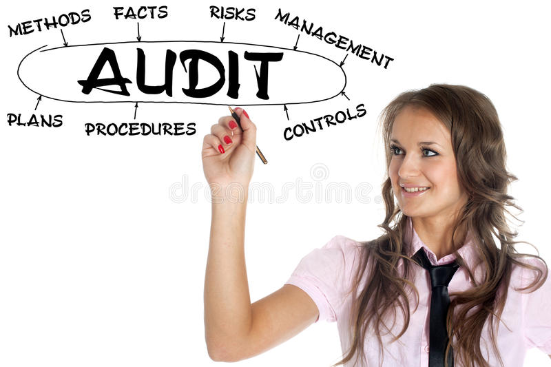 Woman drawing plan of Audit. Businesswoman drawing plan of Audit royalty free stock image