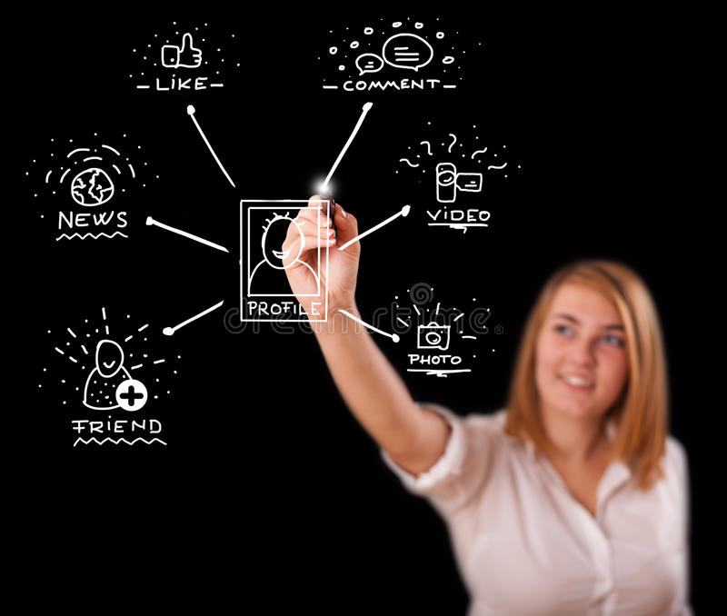 Download Woman Drawing Social Network Icons On Whiteboard Stock Image - Image: 35743761