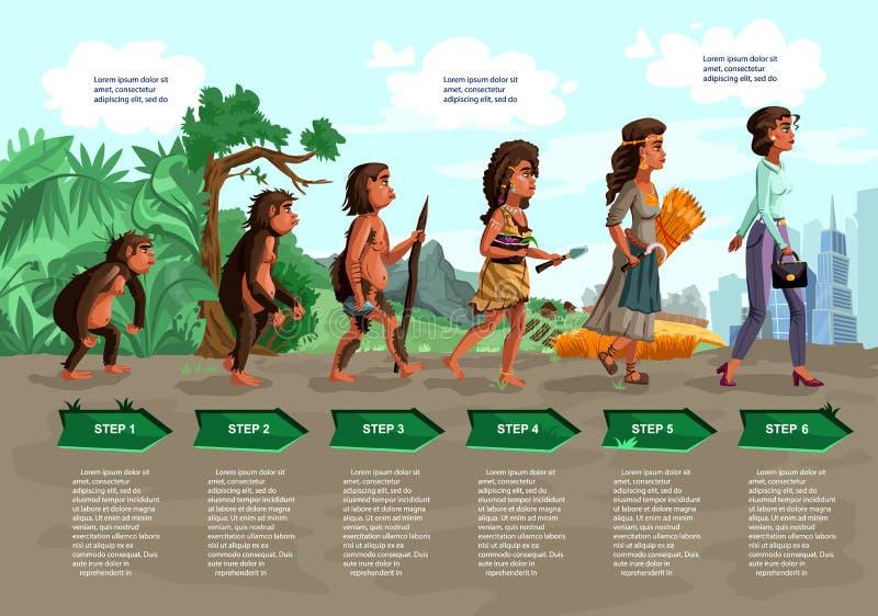 Woman evolution vector cartoon illustration vector illustration