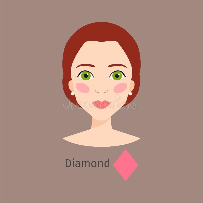 Woman face type vector illustration character shape girl makeup beautiful hair cosmetic female diamond vector illustration