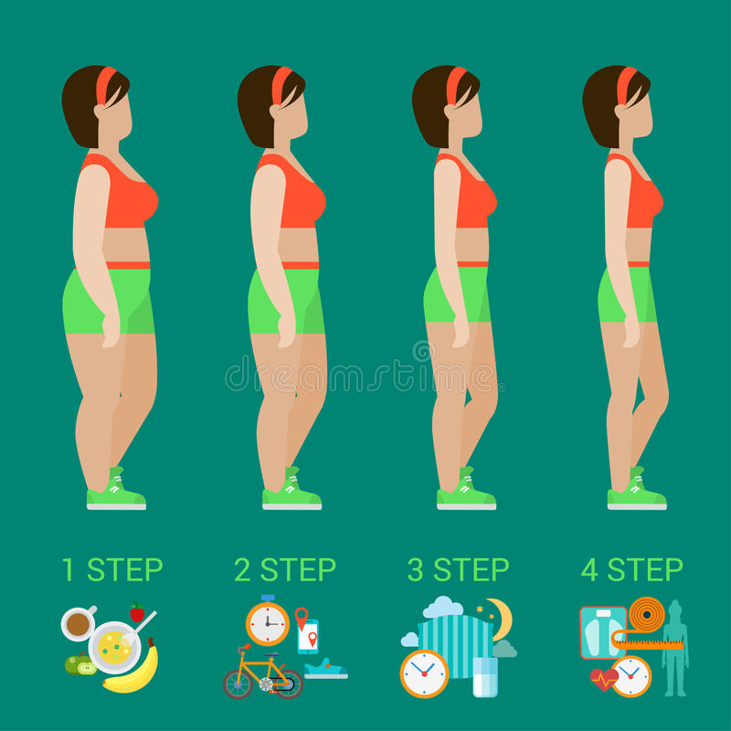 Woman figure before after diet and healthy food in flat vector stock illustration