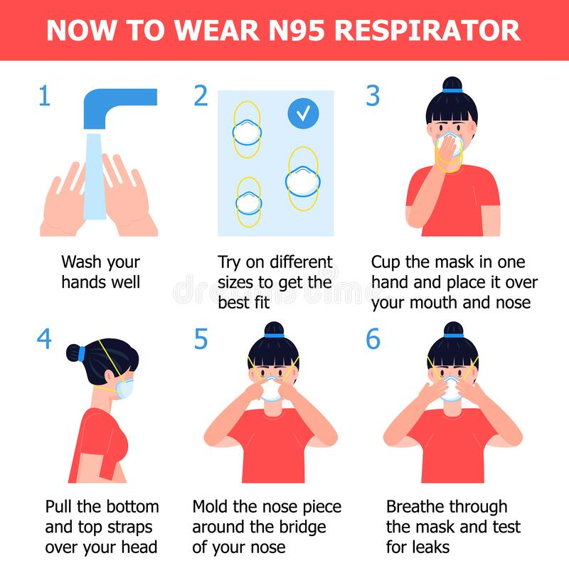 Free Woman Is Putting On Respirator To Prevent Virus Or Air Pollution. Illustration Of Steps, How To Wear N 95 Respirator Stock Photos - 180713113