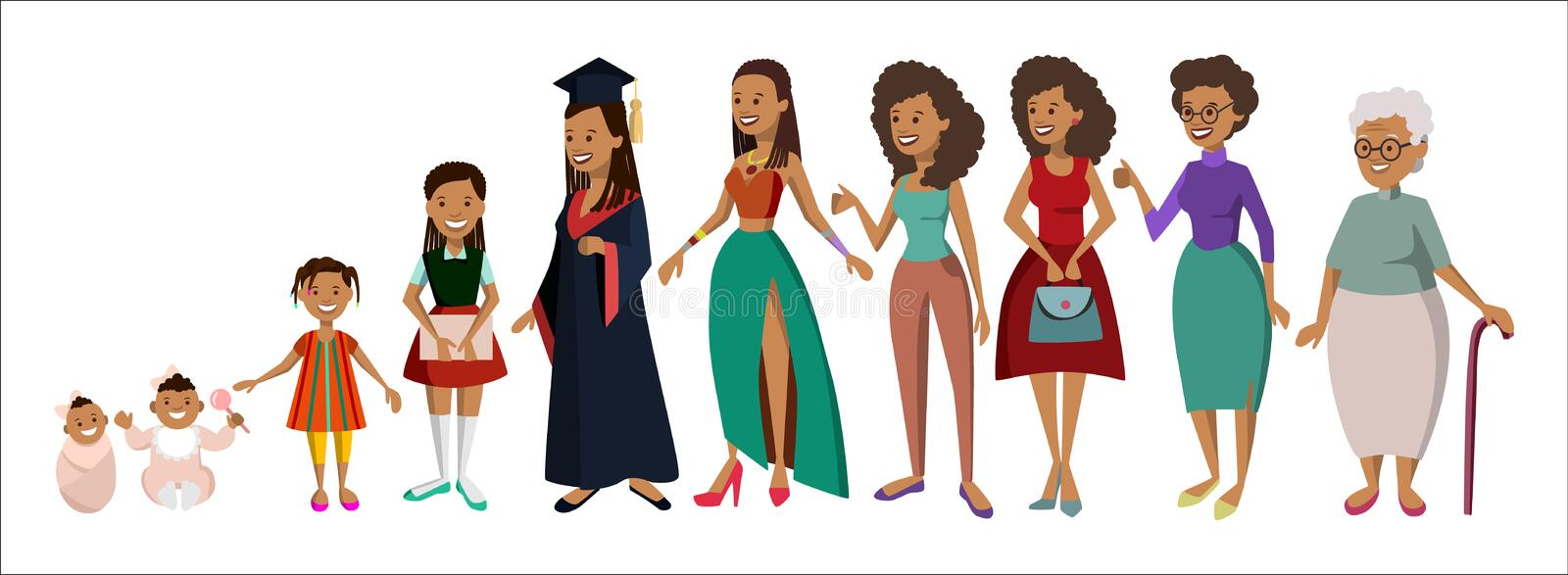 Woman life stages. royalty free illustration