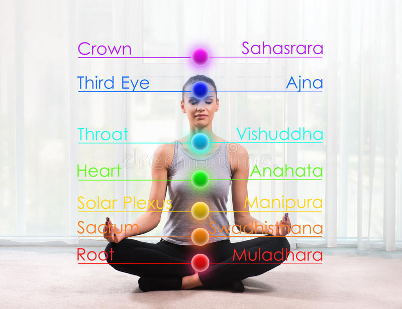 Woman practicing meditation with chakras marked. In a bright room royalty free stock photo