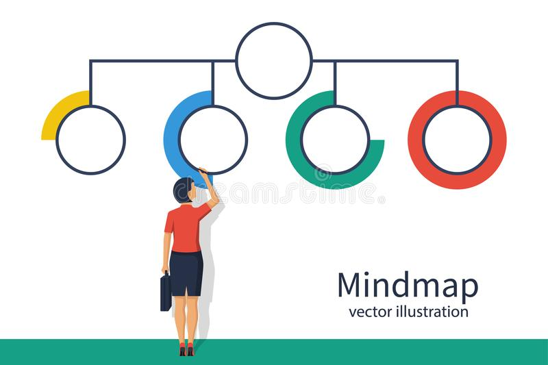 Woman presentation structure mindmap. Businesswoman standing by the wall draws flowchart. Infographic template. Business chart planing. Vector illustration royalty free illustration