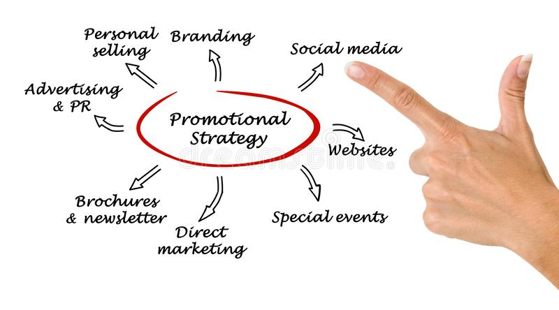 Promotional strategy. Woman presenting important Promotional strategies royalty free stock photography