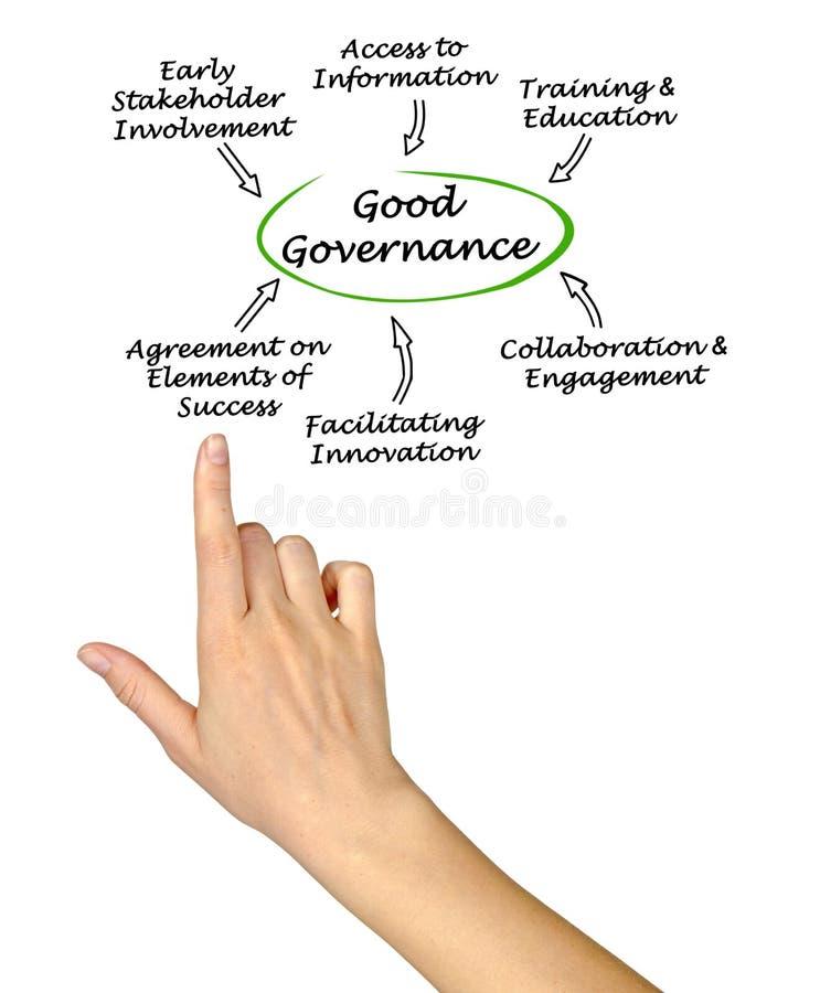 Good Governance stock photography
