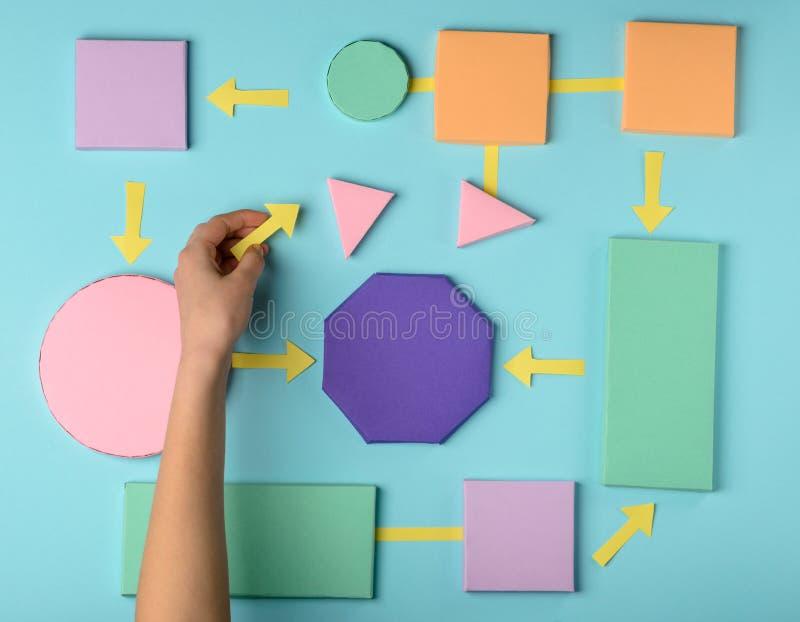 Woman putting color paper arrows. Between blocks. Algorithm of desicion making, flat lay creative concept stock photos