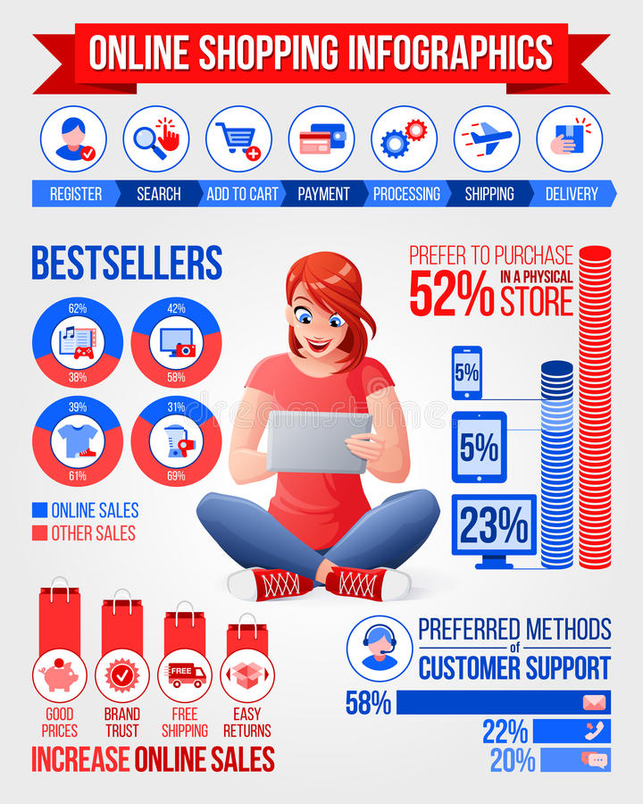 Woman shopping online via tablet. Infographics vector set with icons. stock illustration